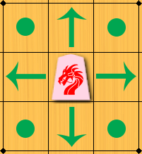 DragonDiagram